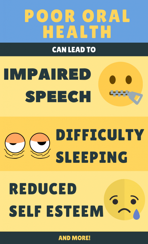 Symptoms of poor oral health
